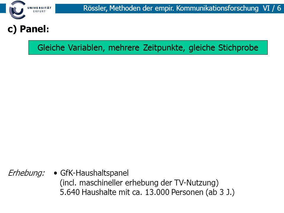 Rössler, Methoden der empir. Kommunikationsforschung VI / 6 c) Panel : Erhebung: GfK-Haushaltspanel (incl. maschineller erhebung der TV-Nutzung) 5.640