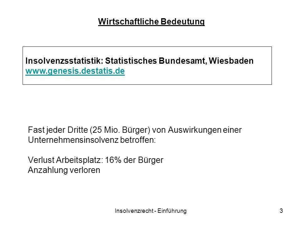 Insolvenzrecht - Einführung3 Fast jeder Dritte (25 Mio.