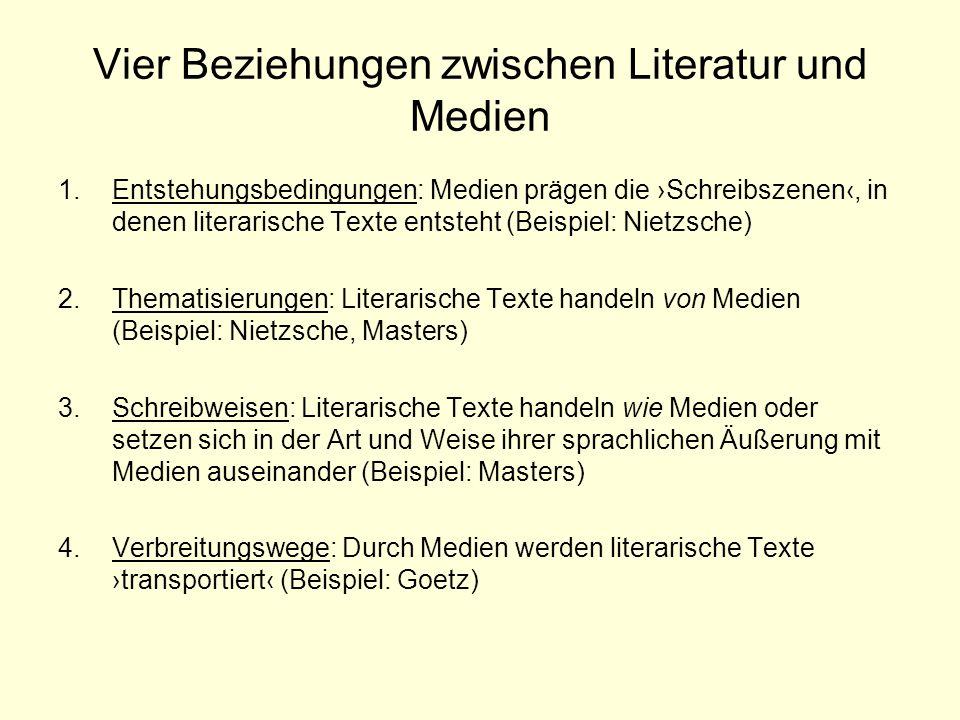 Vier Beziehungen zwischen Literatur und Medien 1.Entstehungsbedingungen: Medien prägen die Schreibszenen, in denen literarische Texte entsteht (Beispi