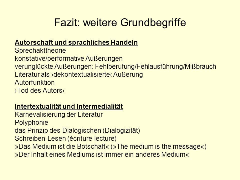 Fazit: weitere Grundbegriffe Autorschaft und sprachliches Handeln Sprechakttheorie konstative/performative Äußerungen verunglückte Äußerungen: Fehlber