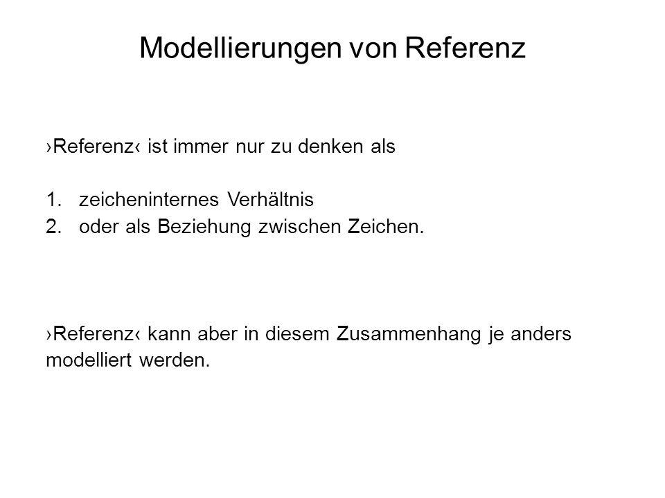 Modellierungen von Referenz Referenz ist immer nur zu denken als 1.zeicheninternes Verhältnis 2.oder als Beziehung zwischen Zeichen. Referenz kann abe
