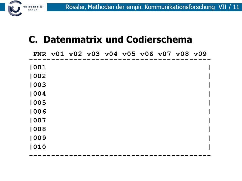 Rössler, Methoden der empir.Kommunikationsforschung VII / 11 C.