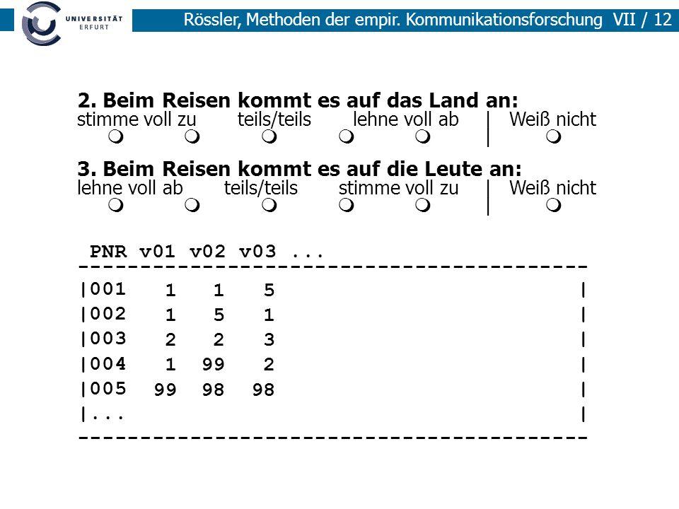 Rössler, Methoden der empir.Kommunikationsforschung VII / 12 2.