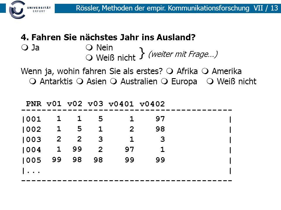 Rössler, Methoden der empir.Kommunikationsforschung VII / 13 4.