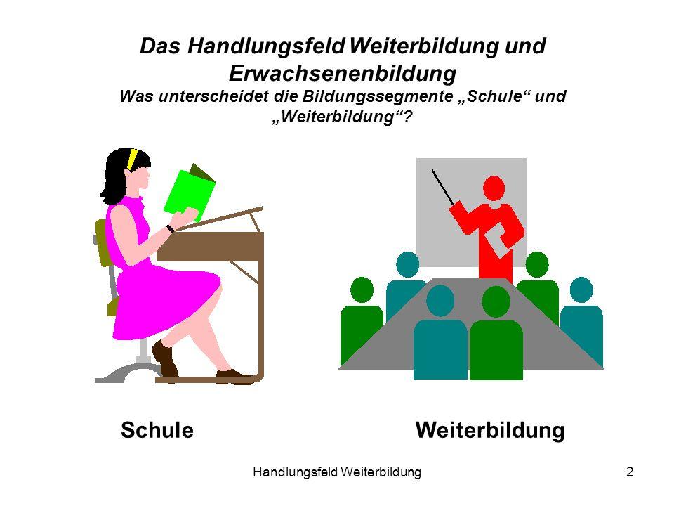 Handlungsfeld Weiterbildung2 Das Handlungsfeld Weiterbildung und Erwachsenenbildung Was unterscheidet die Bildungssegmente Schule und Weiterbildung? S