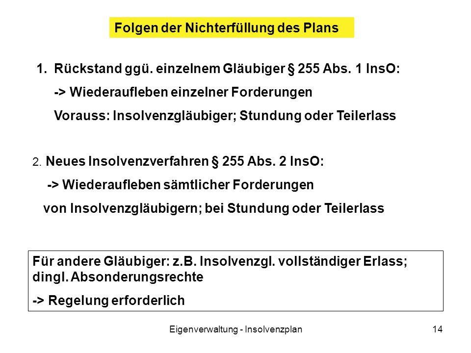 Eigenverwaltung - Insolvenzplan14 Folgen der Nichterfüllung des Plans 1.Rückstand ggü. einzelnem Gläubiger § 255 Abs. 1 InsO: -> Wiederaufleben einzel