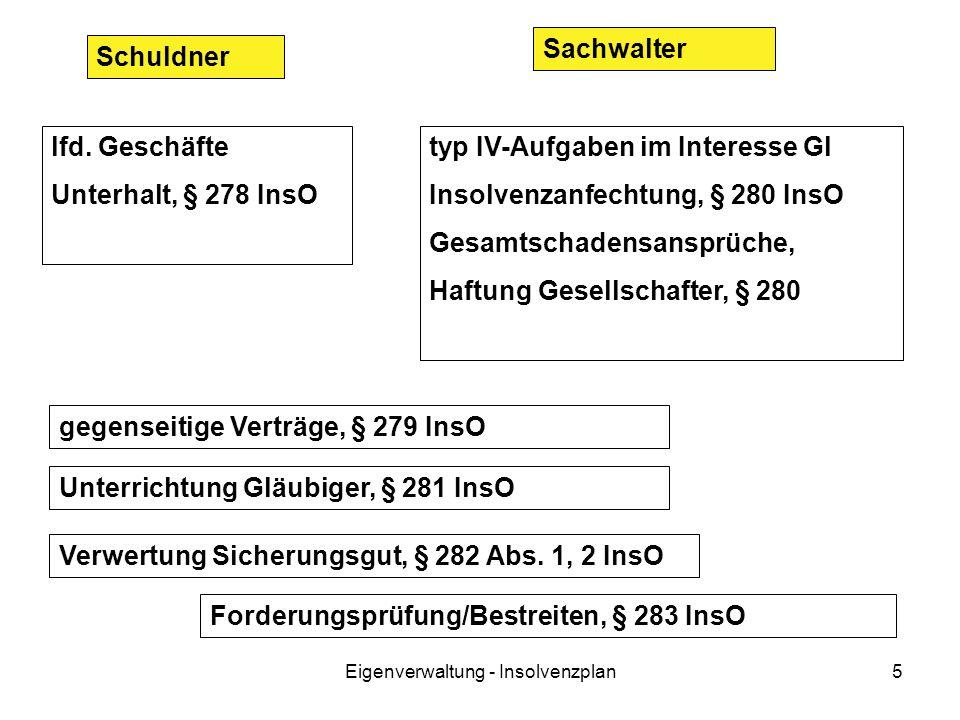 Eigenverwaltung - Insolvenzplan5 Sachwalter Schuldner lfd. Geschäfte Unterhalt, § 278 InsO typ IV-Aufgaben im Interesse Gl Insolvenzanfechtung, § 280