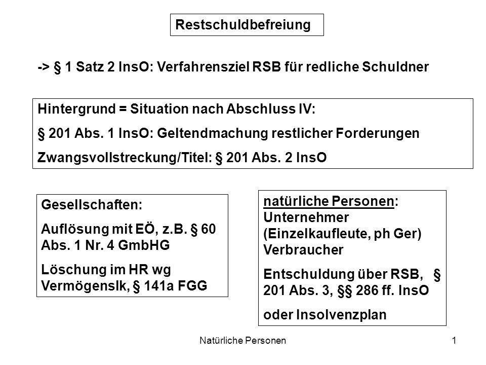 Natürliche Personen1 Restschuldbefreiung Hintergrund = Situation nach Abschluss IV: § 201 Abs. 1 InsO: Geltendmachung restlicher Forderungen Zwangsvol