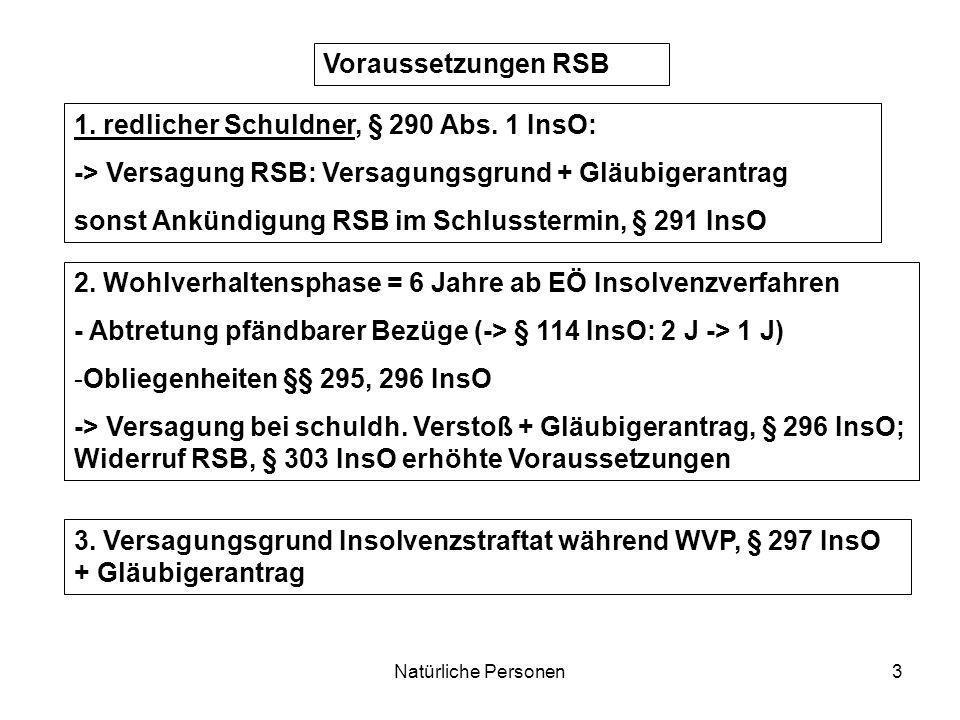 Natürliche Personen3 1. redlicher Schuldner, § 290 Abs. 1 InsO: -> Versagung RSB: Versagungsgrund + Gläubigerantrag sonst Ankündigung RSB im Schlusste