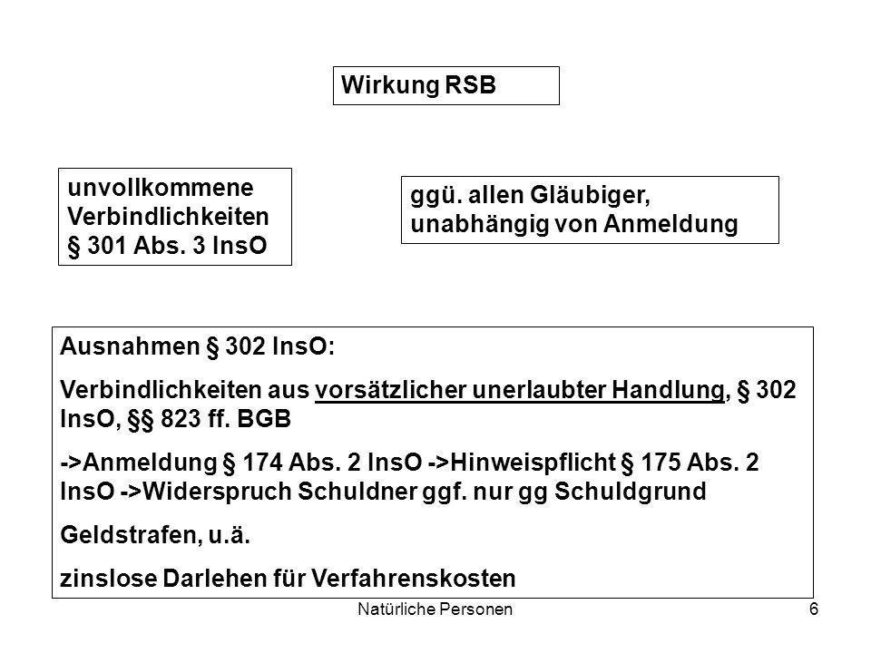 Natürliche Personen6 Wirkung RSB unvollkommene Verbindlichkeiten § 301 Abs. 3 InsO ggü. allen Gläubiger, unabhängig von Anmeldung Ausnahmen § 302 InsO