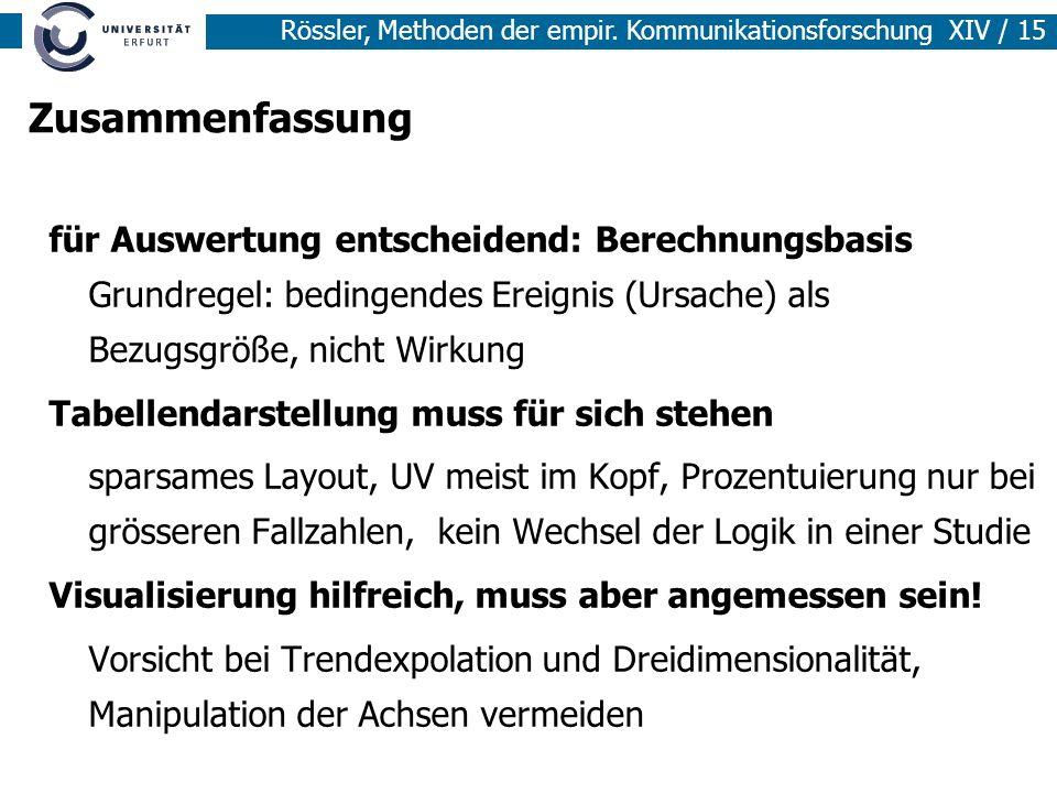 Rössler, Methoden der empir. Kommunikationsforschung XIV / 15 Zusammenfassung für Auswertung entscheidend: Berechnungsbasis Grundregel: bedingendes Er