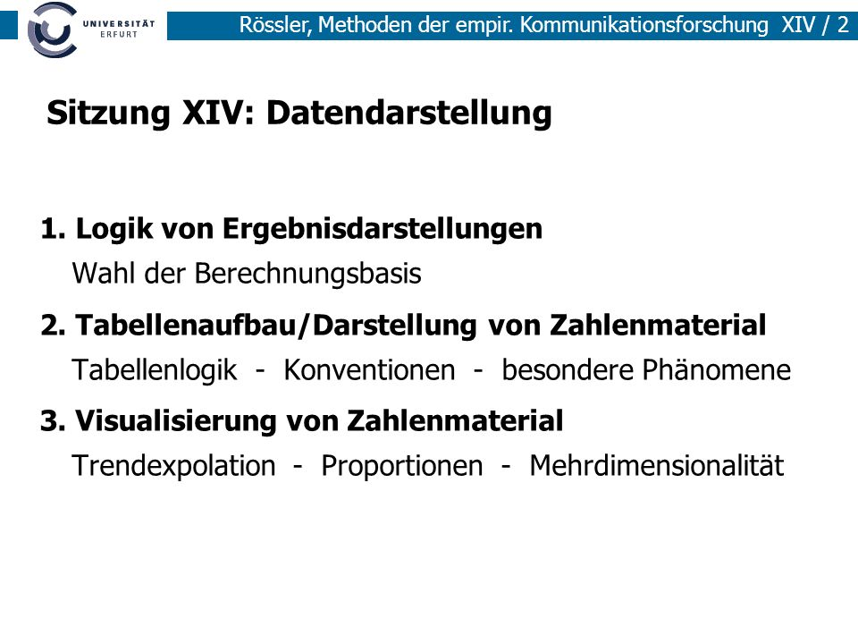 Rössler, Methoden der empir. Kommunikationsforschung XIV / 2 Sitzung XIV: Datendarstellung 1. Logik von Ergebnisdarstellungen Wahl der Berechnungsbasi