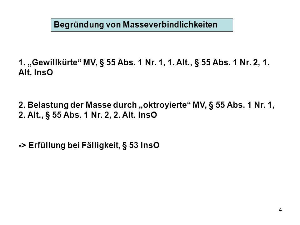 4 Begründung von Masseverbindlichkeiten 1. Gewillkürte MV, § 55 Abs. 1 Nr. 1, 1. Alt., § 55 Abs. 1 Nr. 2, 1. Alt. InsO 2. Belastung der Masse durch ok