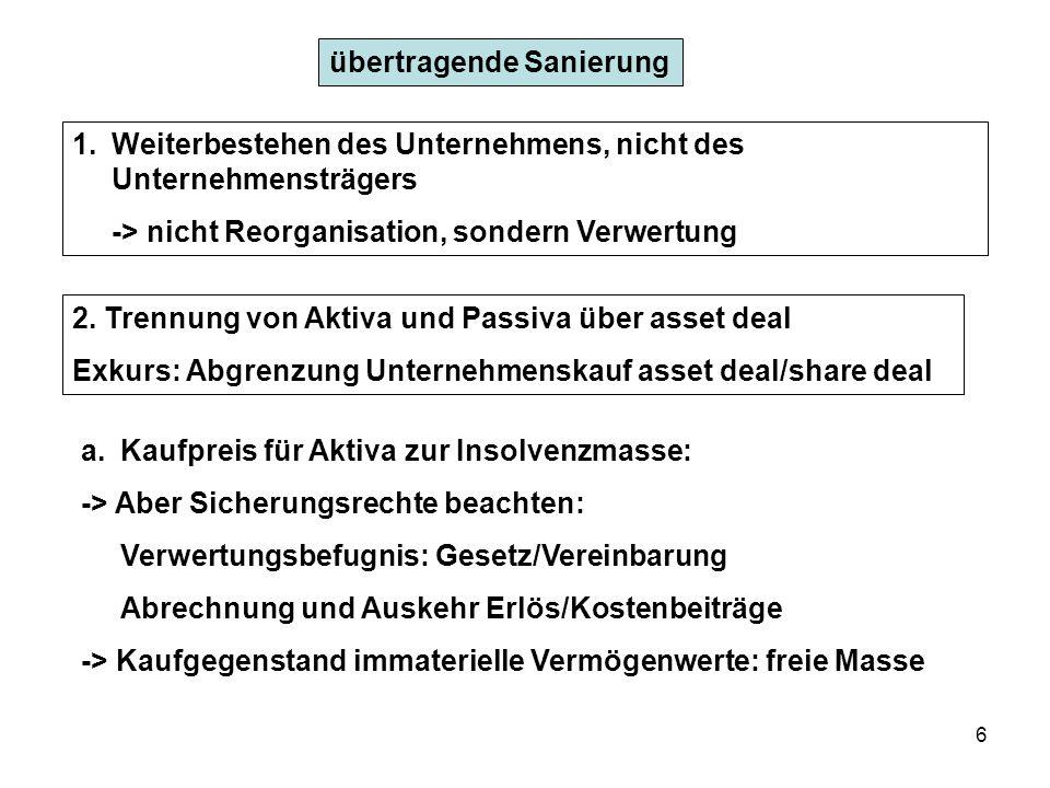 6 übertragende Sanierung 1.Weiterbestehen des Unternehmens, nicht des Unternehmensträgers -> nicht Reorganisation, sondern Verwertung 2. Trennung von