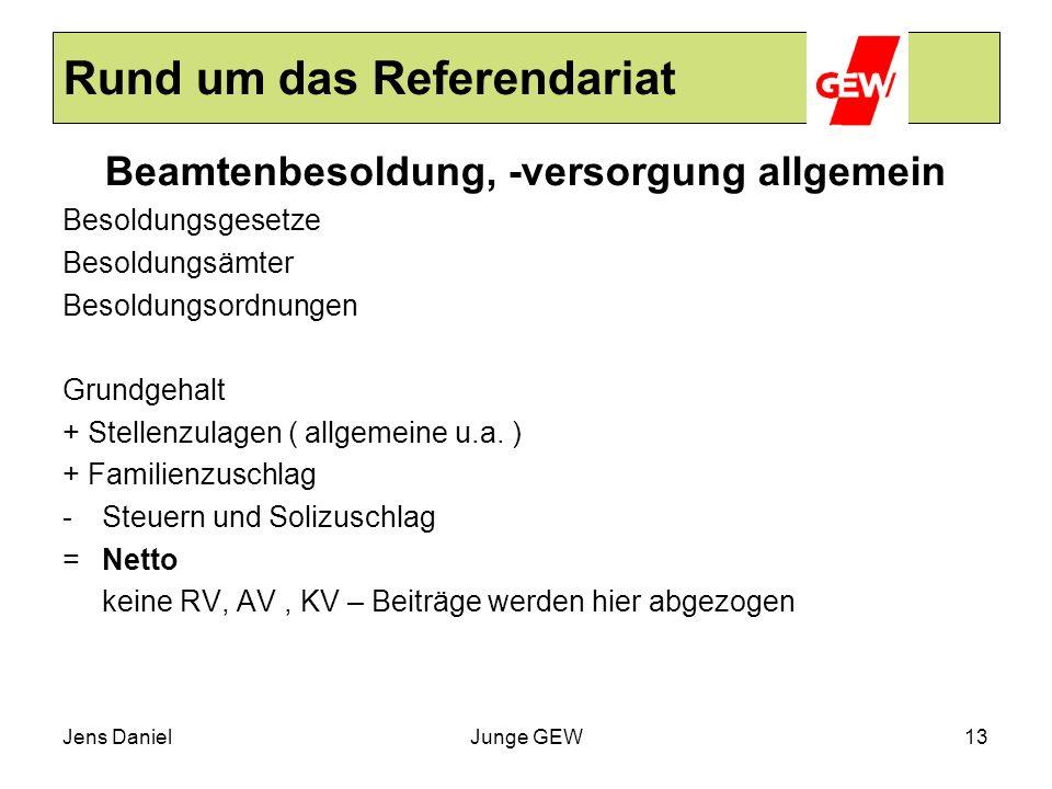 Jens DanielJunge GEW13 Rund um das Referendariat Beamtenbesoldung, -versorgung allgemein Besoldungsgesetze Besoldungsämter Besoldungsordnungen Grundge