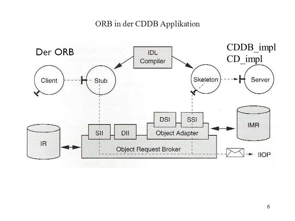 6 ORB in der CDDB Applikation CDDB_impl CD_impl