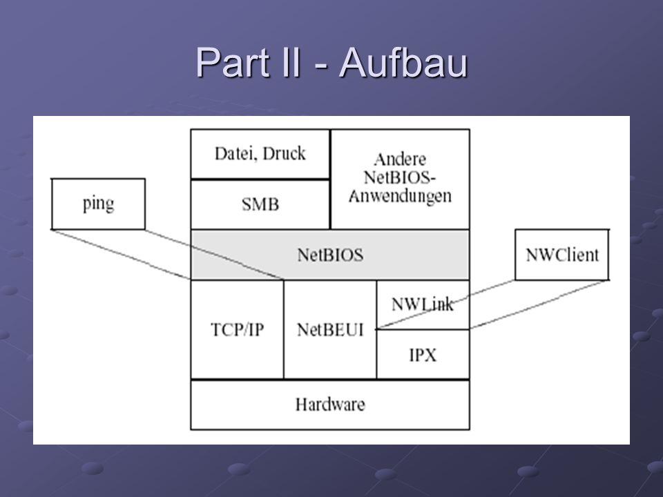Part II - Aufbau