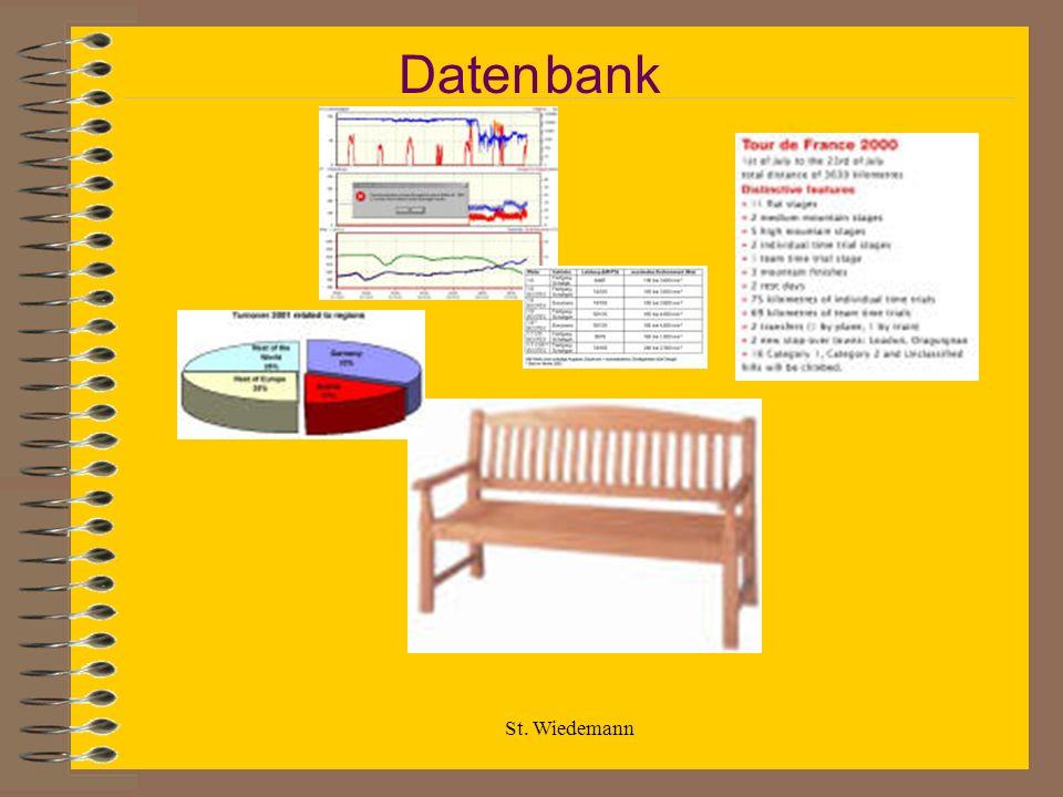 St. Wiedemann Datenbank