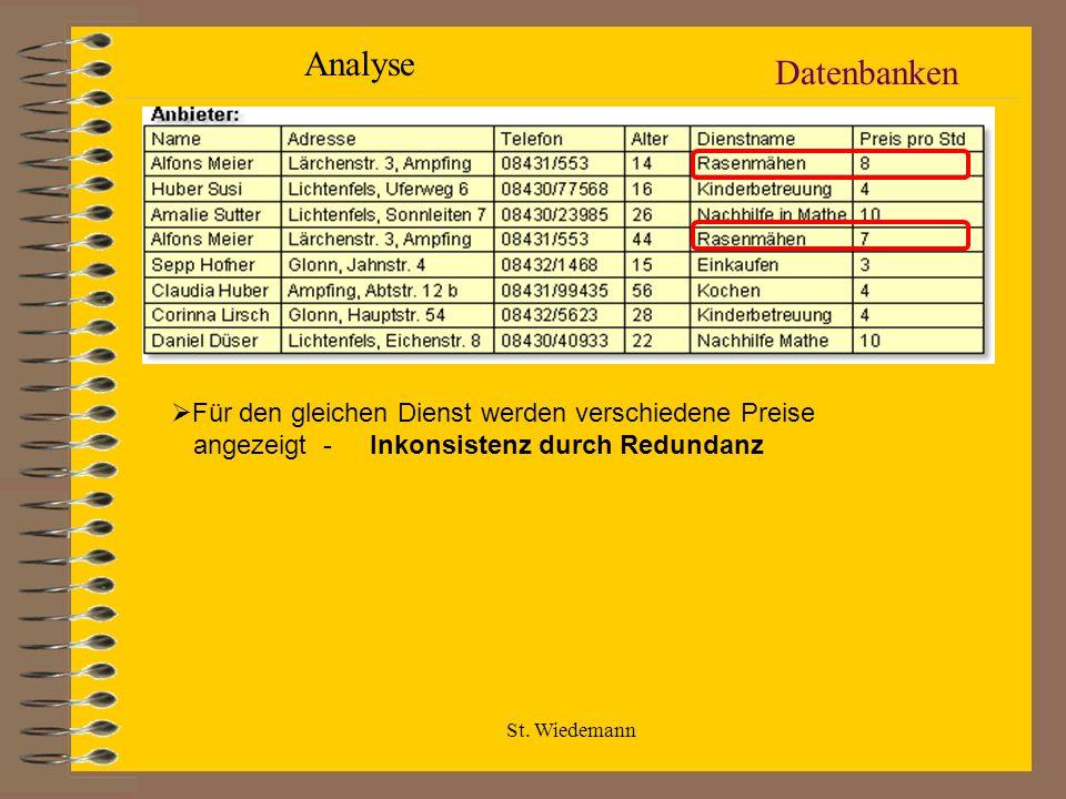 St. Wiedemann Datenbanken Für den gleichen Dienst werden verschiedene Preise angezeigt - Inkonsistenz durch Redundanz Analyse
