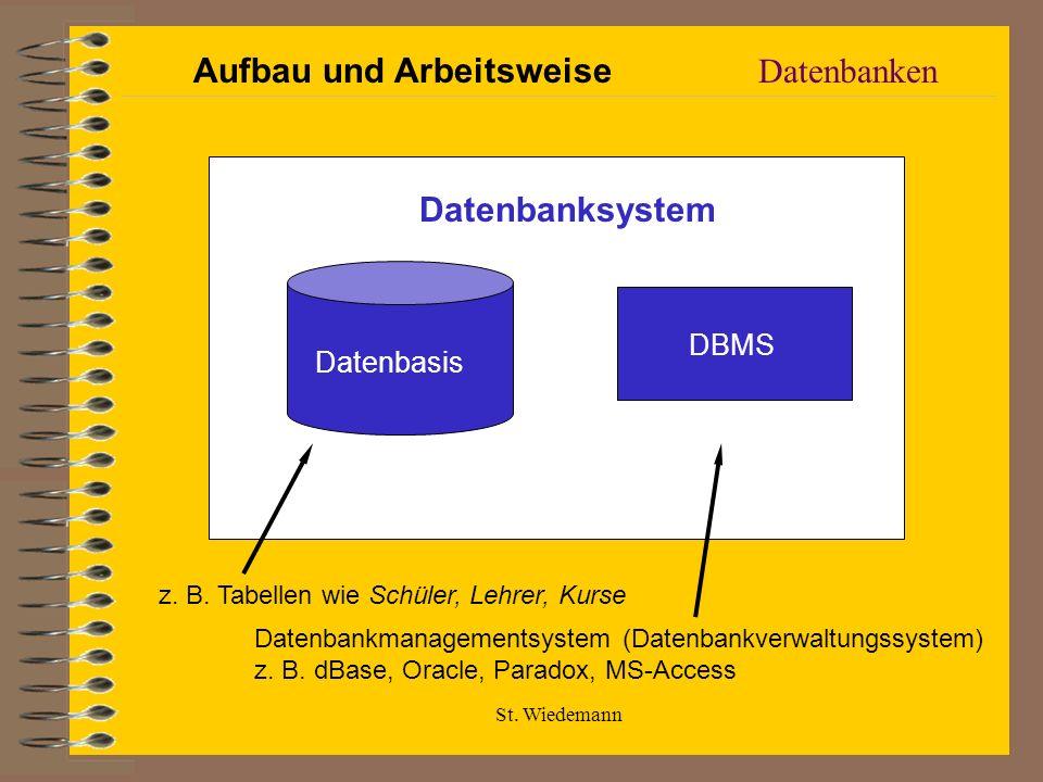 Datenbanken Datenbasis DBMS Datenbanksystem Aufbau und Arbeitsweise z. B. Tabellen wie Schüler, Lehrer, Kurse Datenbankmanagementsystem (Datenbankverw