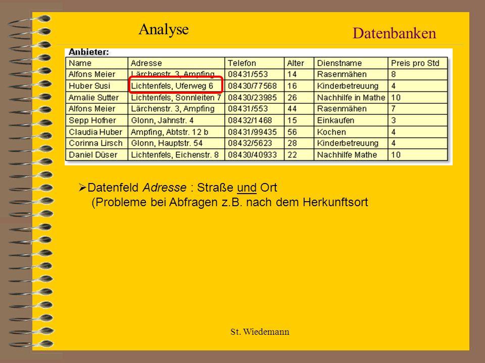 St. Wiedemann Datenbanken Datenfeld Adresse : Straße und Ort (Probleme bei Abfragen z.B. nach dem Herkunftsort Analyse