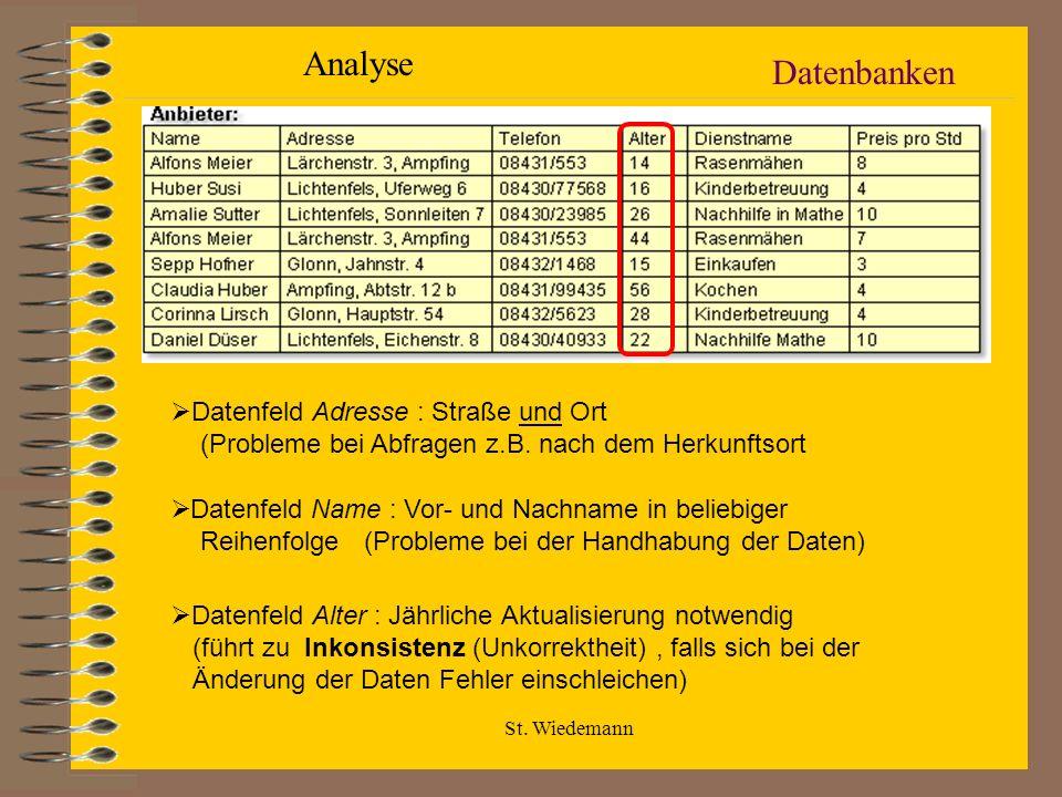St. Wiedemann Datenbanken Datenfeld Adresse : Straße und Ort (Probleme bei Abfragen z.B. nach dem Herkunftsort Datenfeld Name : Vor- und Nachname in b