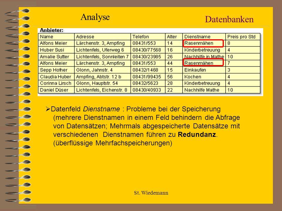 St. Wiedemann Datenbanken Datenfeld Dienstname : Probleme bei der Speicherung (mehrere Dienstnamen in einem Feld behindern die Abfrage von Datensätzen