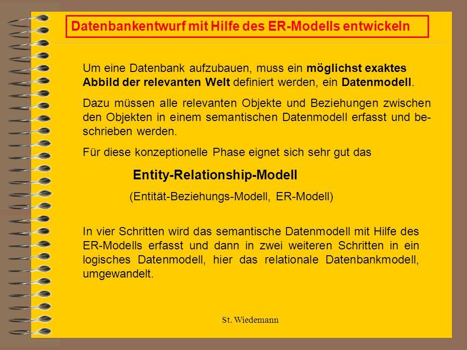 St. Wiedemann Datenbankentwurf mit Hilfe des ER-Modells entwickeln Um eine Datenbank aufzubauen, muss ein möglichst exaktes Abbild der relevanten Welt