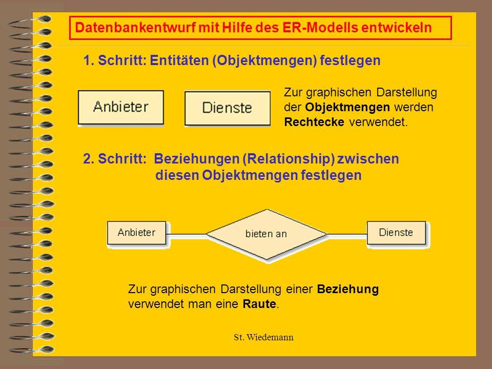 St.Wiedemann Die Tabellen Anbieter, Angebot und Dienste in der 3.