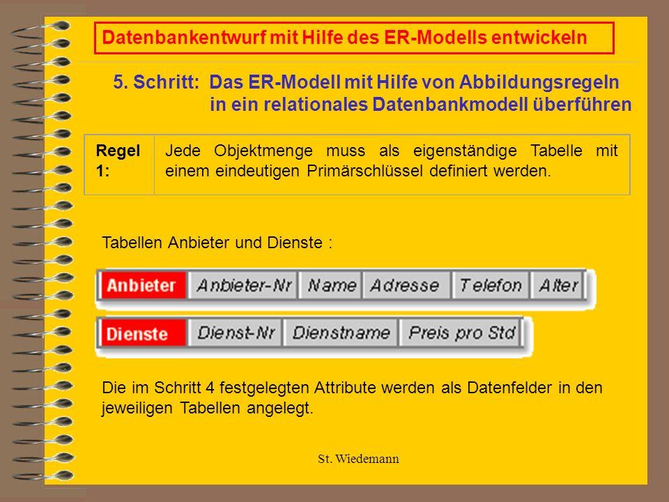 St. Wiedemann Datenbanken Materialien