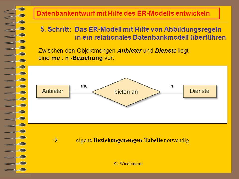 St.Wiedemann DatenbankenKommentar Eine Beziehungstabelle benötigt keinen neuen Primär- schlüssel.