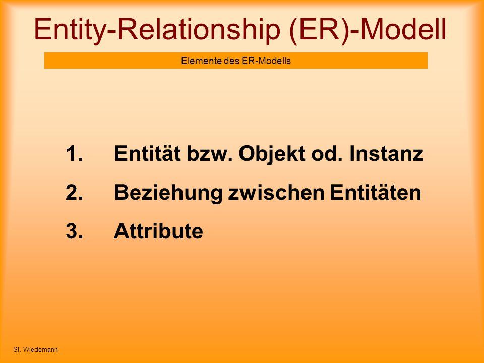Entity-Relationship (ER)-Modell Elemente des ER-Modells 1.Entität bzw. Objekt od. Instanz 2.Beziehung zwischen Entitäten 3.Attribute St. Wiedemann