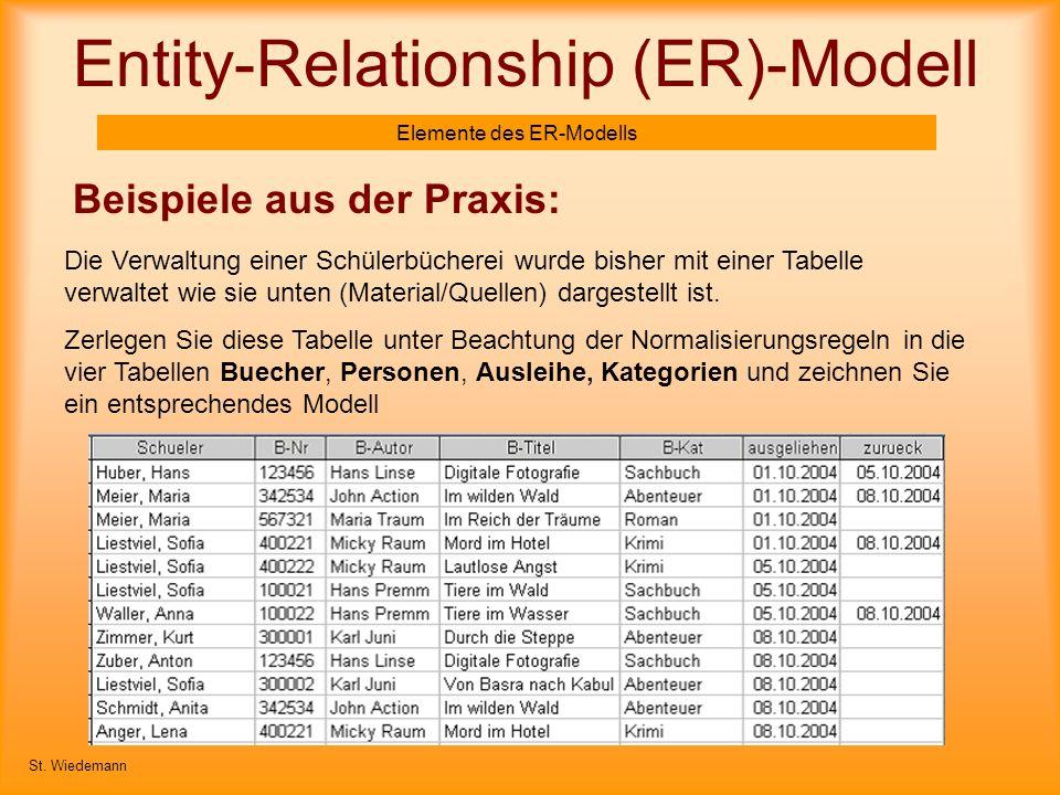 Entity-Relationship (ER)-Modell Elemente des ER-Modells Beispiele aus der Praxis: St. Wiedemann Die Verwaltung einer Schülerbücherei wurde bisher mit