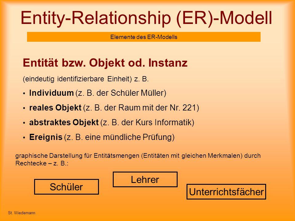 Entity-Relationship (ER)-Modell Elemente des ER-Modells Entität bzw. Objekt od. Instanz (eindeutig identifizierbare Einheit) z. B. Individuum (z. B. d