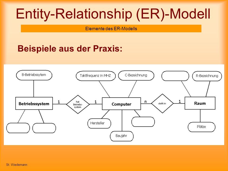 Entity-Relationship (ER)-Modell Elemente des ER-Modells Beispiele aus der Praxis: St. Wiedemann