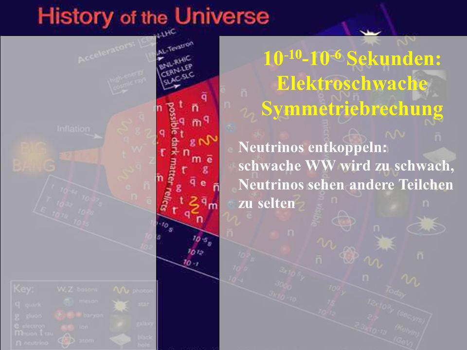 Schülertag TUM - 1.2.2007 13 10 -10 -10 -6 Sekunden: Elektroschwache Symmetriebrechung Neutrinos entkoppeln: schwache WW wird zu schwach, Neutrinos se