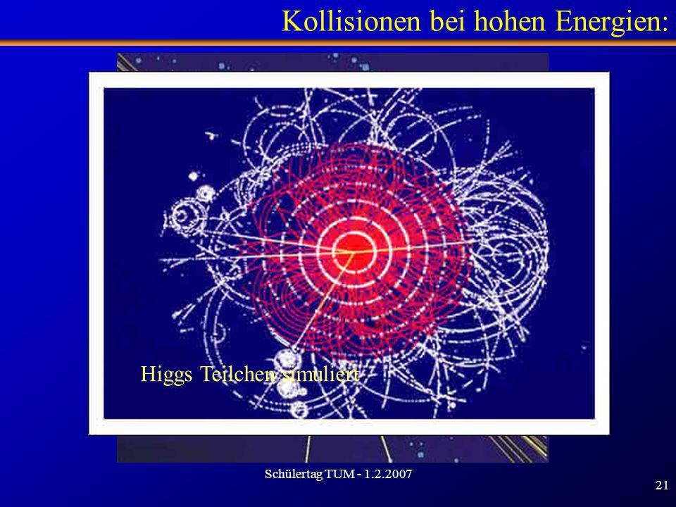Schülertag TUM - 1.2.2007 21 Kollisionen bei hohen Energien: Higgs Teilchen simuliert