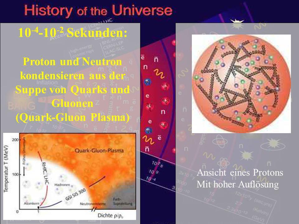 Schülertag TUM - 1.2.2007 22 10 -4 -10 -2 Sekunden: Proton und Neutron kondensieren aus der Suppe von Quarks und Gluonen (Quark-Gluon Plasma) Ansicht