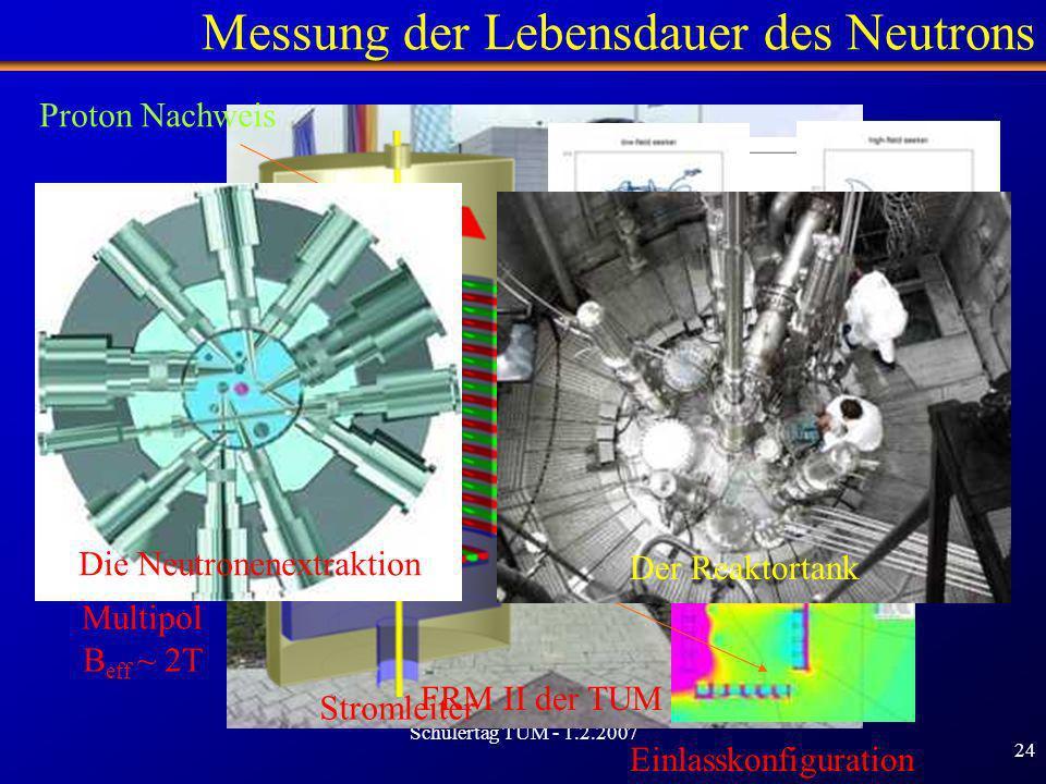Schülertag TUM - 1.2.2007 24 FRM II der TUM Einlasskonfiguration Messung der Lebensdauer des Neutrons Neutron trajectories good bad Magnetischer Multi