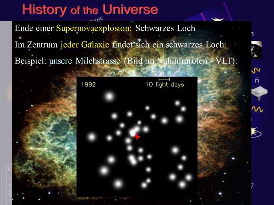 Schülertag TUM - 1.2.2007 29 Bis jetzt Entstehung der schweren Elemente: Supernovaexplosionen Ende einer Supernovaexplosion: Schwarzes Loch Im Zentrum