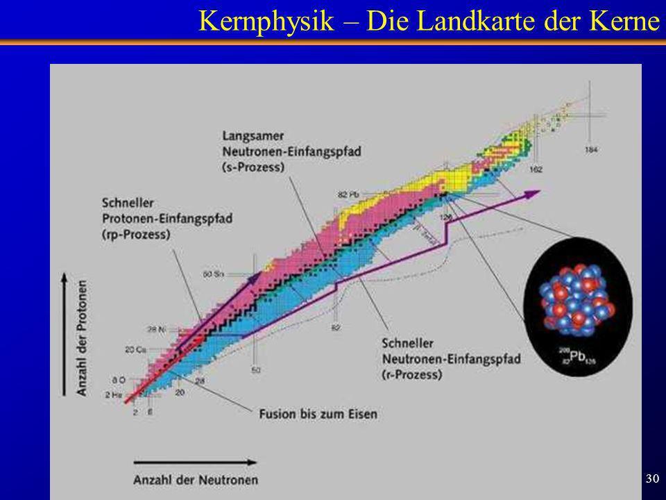 Schülertag TUM - 1.2.2007 30 Kernphysik – Die Landkarte der Kerne