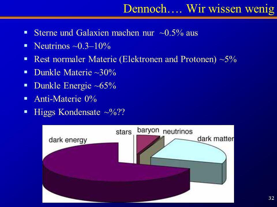 Schülertag TUM - 1.2.2007 32 Dennoch…. Wir wissen wenig Sterne und Galaxien machen nur ~0.5% aus Neutrinos ~0.3–10% Rest normaler Materie (Elektronen