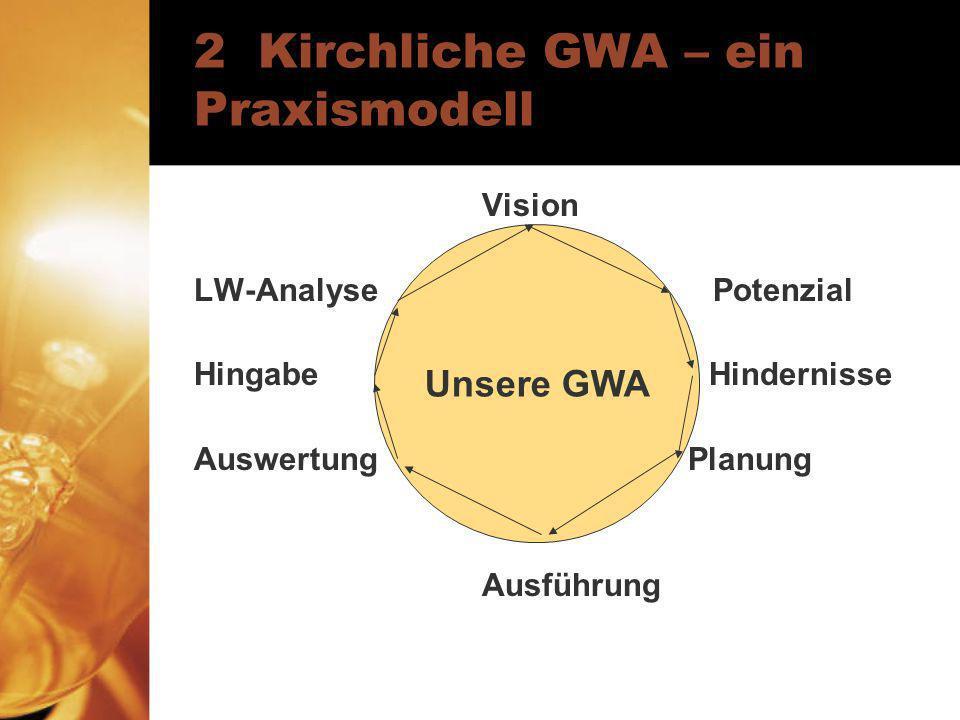 2 Kirchliche GWA – ein Praxismodell Vision LW-Analyse Potenzial Hingabe Hindernisse Auswertung Planung Ausführung Unsere GWA