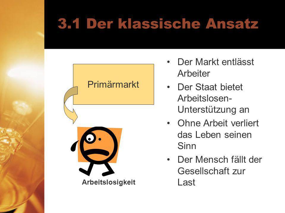 3.1 Der klassische Ansatz Der Markt entlässt Arbeiter Der Staat bietet Arbeitslosen- Unterstützung an Ohne Arbeit verliert das Leben seinen Sinn Der M