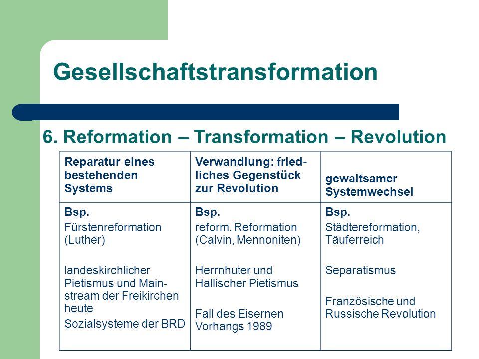 6. Reformation – Transformation – Revolution Reparatur eines bestehenden Systems Verwandlung: fried- liches Gegenstück zur Revolution gewaltsamer Syst