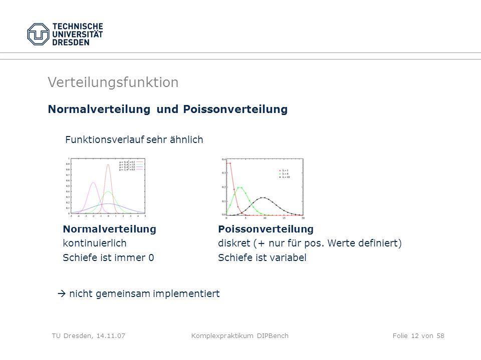 TU Dresden, 14.11.07Komplexpraktikum DIPBenchFolie 12 von 58 Normalverteilung und Poissonverteilung Funktionsverlauf sehr ähnlich nicht gemeinsam implementiert Verteilungsfunktion Normalverteilung kontinuierlich Schiefe ist immer 0 Poissonverteilung diskret (+ nur für pos.