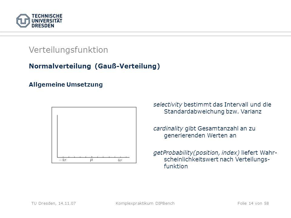 TU Dresden, 14.11.07Komplexpraktikum DIPBenchFolie 14 von 58 Normalverteilung (Gauß-Verteilung) Allgemeine Umsetzung Verteilungsfunktion selectivity bestimmt das Intervall und die Standardabweichung bzw.