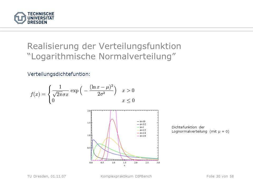 TU Dresden, 01.11.07Komplexpraktikum DIPBenchFolie 30 von 58 Realisierung der Verteilungsfunktion Logarithmische Normalverteilung Verteilungsdichtefuntion: Dichtefunktion der Lognormalverteilung (mit μ = 0)