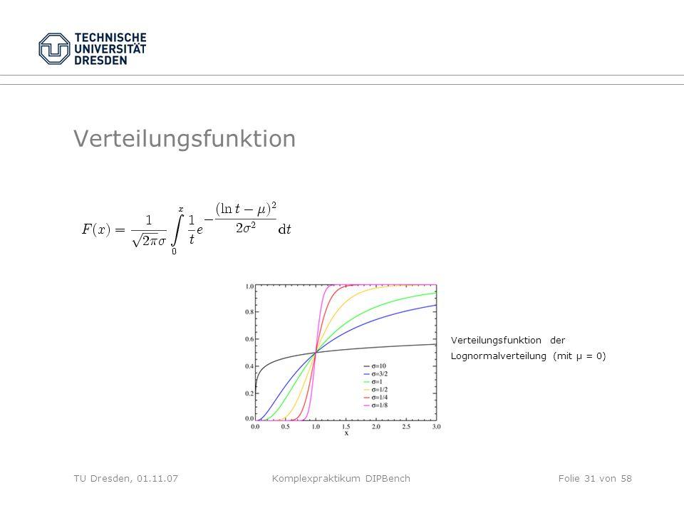TU Dresden, 01.11.07Komplexpraktikum DIPBenchFolie 31 von 58 Verteilungsfunktion Verteilungsfunktion der Lognormalverteilung (mit μ = 0)