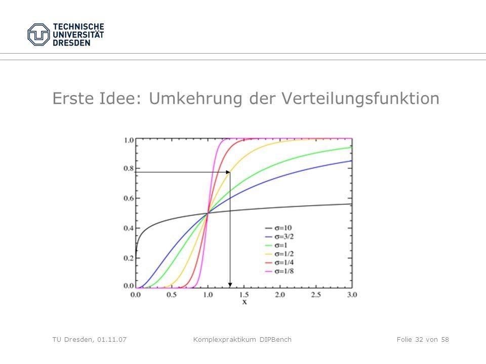 TU Dresden, 01.11.07Komplexpraktikum DIPBenchFolie 32 von 58 Erste Idee: Umkehrung der Verteilungsfunktion